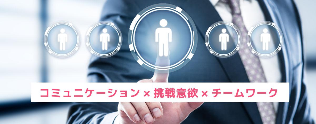 コミュニケーション×挑戦意欲×チームワーク